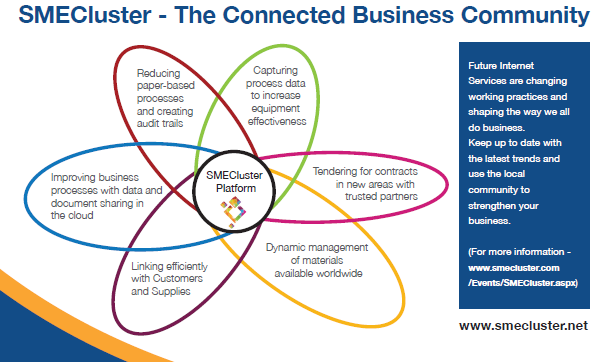2013 - SMECLUSTER EVENT - Take advantage of the Connected Business Community